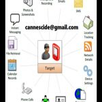Ethical Hackers for Hire : Email or password hacking, Smartphone