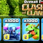 How to Download Clash of Clans Private Server – COC Hack Tool