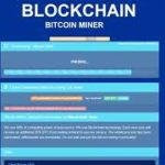 Blockchain Generator – GET UNLIMITED BITCOINS TO ANY BLOCKCAHIN