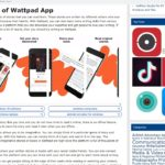 Wattpad Version for PC – Free Download on Windows 7810 and Mac